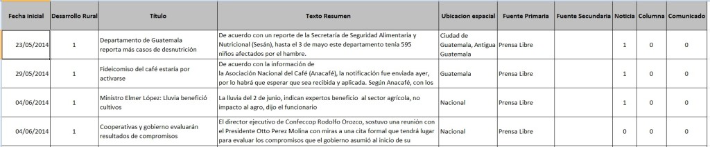base de datos noticia